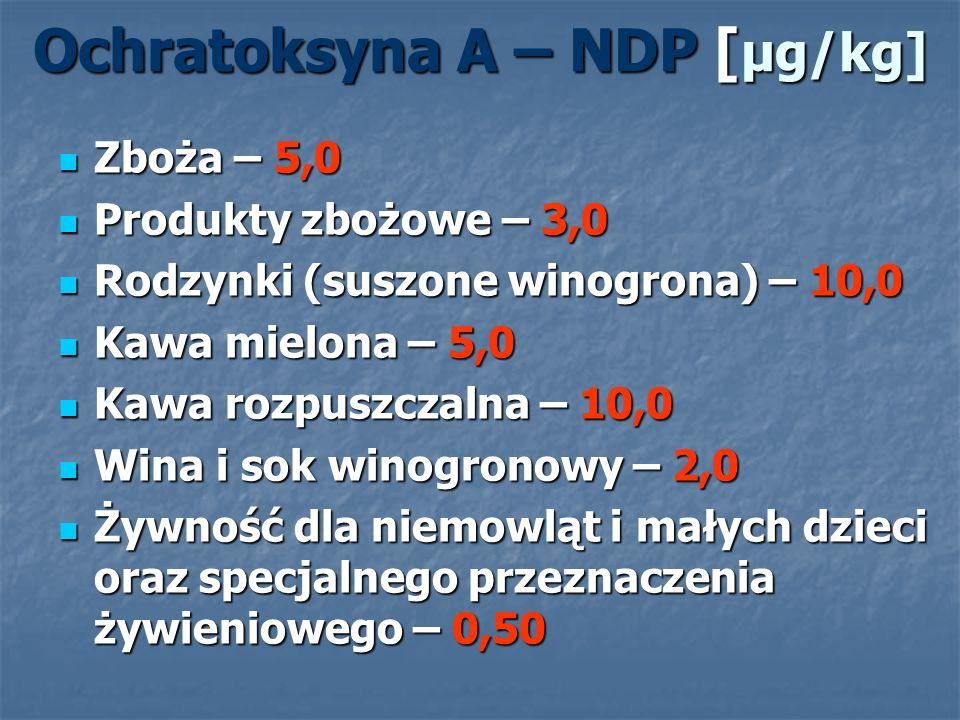 Ochratoksyna A – NDP [μg/kg]